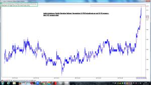 wizualizacja prognozy pgnig z 3-02 zrealizowanej w dniu 10-02
