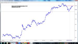 kghm wizualizacja prognozy z 10-03