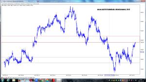 peo po sesji 16-01 wizualizacja prognozy z 15-01