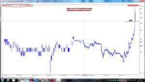 polimex wizualizacja do prognozy z 6-03