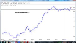 jsw po sesji 12-04 wizualizacja prognozy z 7-04