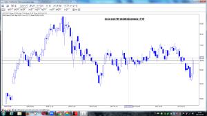 jsw po sesji 3-04 wizualizacja prognozy z 31-03