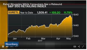 Gospodarka Stanów Zjednoczonych wraca do stabilnego wzrostu