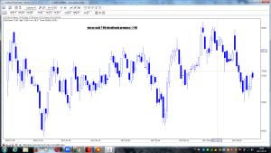 jsw po sesji 7-06 wizualizacja prognozy z 2-06