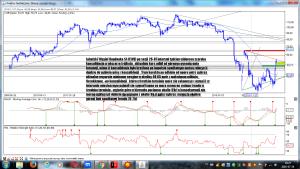 Lubelski Węgiel Bogdanka SA (LWB) po sesji 26-07 interwał tydzien REALIZACJA wdniu 9-08 kurs dotarł w pkt do wskazanego poziomu oporu 59 zl i odbil się zamknięcie wypadło na poziomie 57,02
