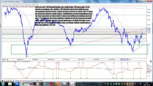 asbis po sesji 1-04 interwał tygodniowy realizacja prognozy kurs w dniu 18-04 osiągnał poziom 2,39