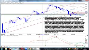 Analiza techniczna EKO Export SA (EEX) po sesji 1-09 interwał miesiac REALIZACJA , w dniu 5-09 kurs osiągnął wskazany na wykresie obszar 15,58