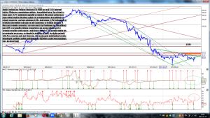 Analiza techniczna Polimex-Mostostal SA (PXM) po sesji 13-01 interwał tydzień REALIZACJA w dniu