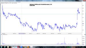 QubicGames SA (QUB) wizualizacja prognozy z 31-01
