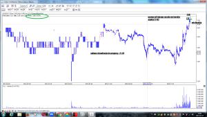 polimex wizualizacja do prognozy z 21-02