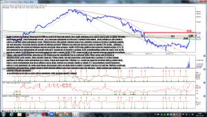 Analiza techniczna Polimex-Mostostal SA (PXM) po sesji 6-03 interwał tydzień