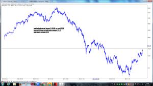 Energa SA (ENG) wizualizacja prognozy z 26-01
