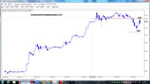 cd red po sesji 20-04 wizualizacja prognozy z 13-04