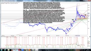 Analiza techniczna Polimex-Mostostal SA (PXM) po sesji 18-05 interwał 6 godzin
