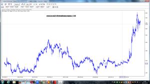 ursus po sesji 6-06 wizualizacja prognozy z 2-06