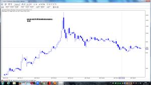 wizualizacja prognozy pxm