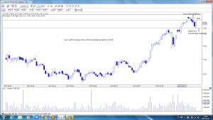 wizualizacja prognozy z 30-08