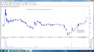 Prairie Mining Limited (PDZ) wizualizacja prognozy z dnia 22-08