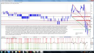 Analiza techniczna Minox SA (MNX) po sesji 17-11 interwał 6 godzin