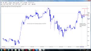 cd red po sesji 31-01 wizualizacja prognozy z dn 26-01