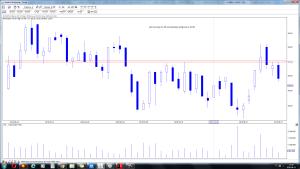 pkn po sesji 11-06 wizualizacja prognozy z 10-06