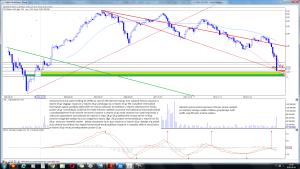 Analiza techniczna Getin Holding SA (GTN) po sesji 31-08 interwał miesiac