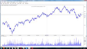 ccc po 4-09 wizualizacja prognozy z 31-08