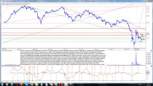 Analiza techniczna Getin Holding SA (GTN) po sesji 9-09 interwał tydzień