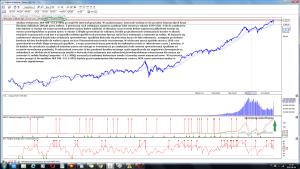 Analiza techniczna S&P 500 - U.S. (^SPX) po sesji 5 -06 2020 r interwał qwartalny