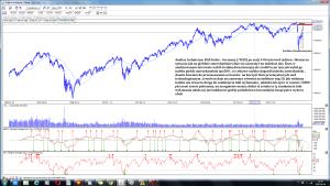 Analiza techniczna DAX Index - Germany (^DAX) po sesji 5-06 interwal tydzien