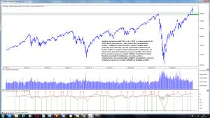 Analiza techniczna S&P 500 - U.S. (^SPX) w trakcie sesji 3-09-2020