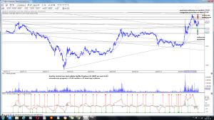 Analiza techniczna Jastrzębska Spółka Węglowa SA (JSW)po sesji 25-09 wizualizacja prognozy z 23-09