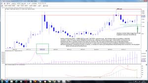 Analiza techniczna Silver - COMEX (SI.F) po sesji 12-09 interwal roczny