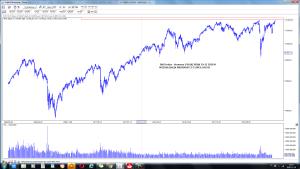 DAX Index - Germany (^DAX) SESJA 29-12 2020 R WIZUALIZACJA PROGNOZY Z 5 LIPCA 2019 R